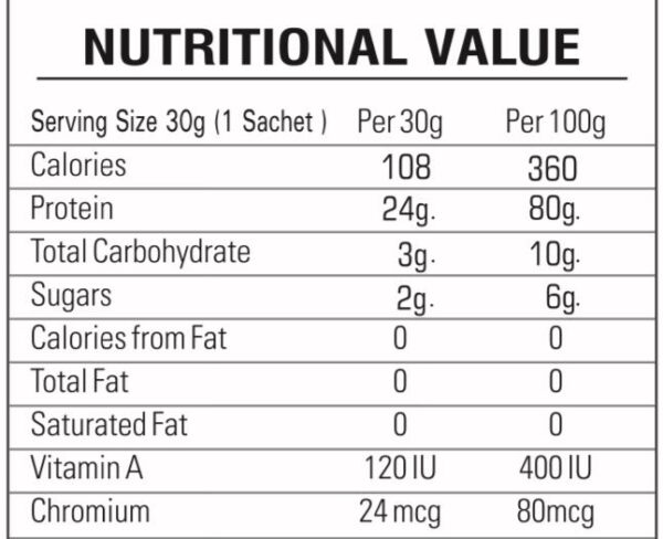 nutritional values